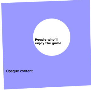 Opaque content