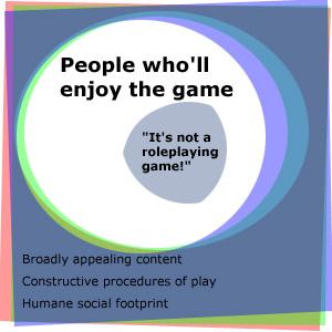 Not an RPG